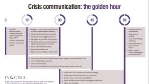 Crisis communication: the golden hour